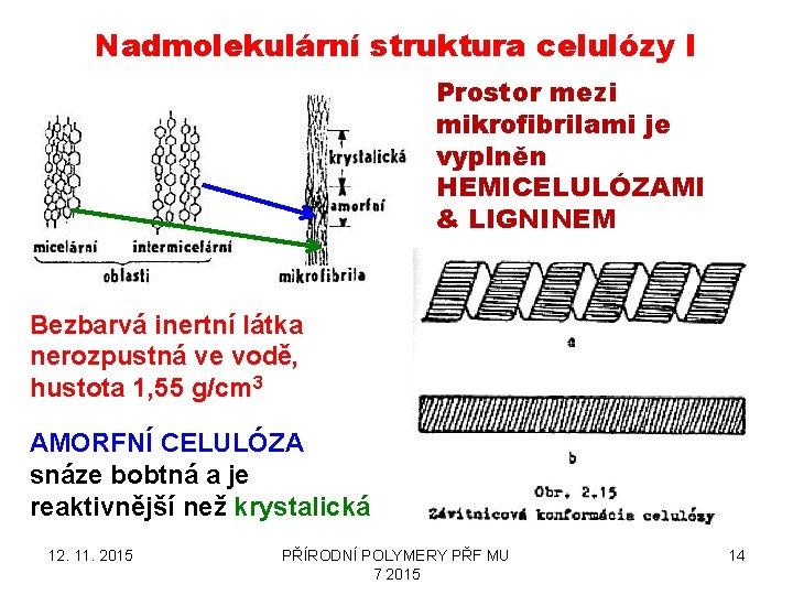 Nadmolekulární struktura celulózy I Prostor mezi mikrofibrilami je vyplněn HEMICELULÓZAMI & LIGNINEM Bezbarvá inertní
