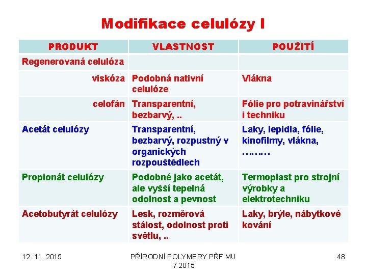 Modifikace celulózy I PRODUKT VLASTNOST POUŽITÍ Regenerovaná celulóza viskóza Podobná nativní celulóze Vlákna celofán