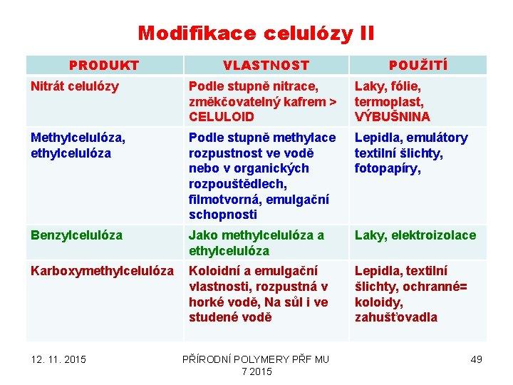 Modifikace celulózy II PRODUKT VLASTNOST POUŽITÍ Nitrát celulózy Podle stupně nitrace, změkčovatelný kafrem >
