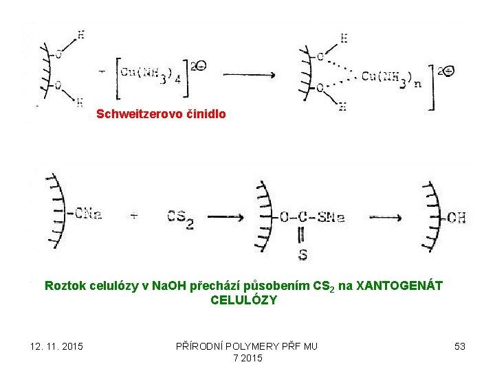 Schweitzerovo činidlo Roztok celulózy v Na. OH přechází působením CS 2 na XANTOGENÁT CELULÓZY