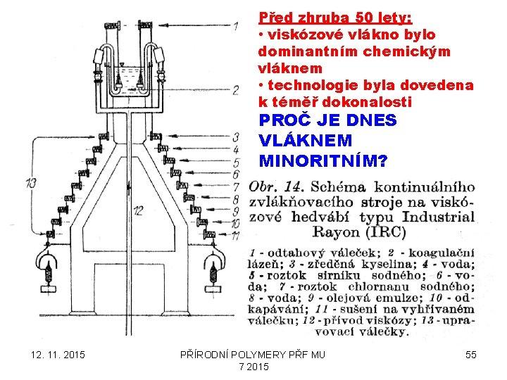 Před zhruba 50 lety: • viskózové vlákno bylo dominantním chemickým vláknem • technologie byla