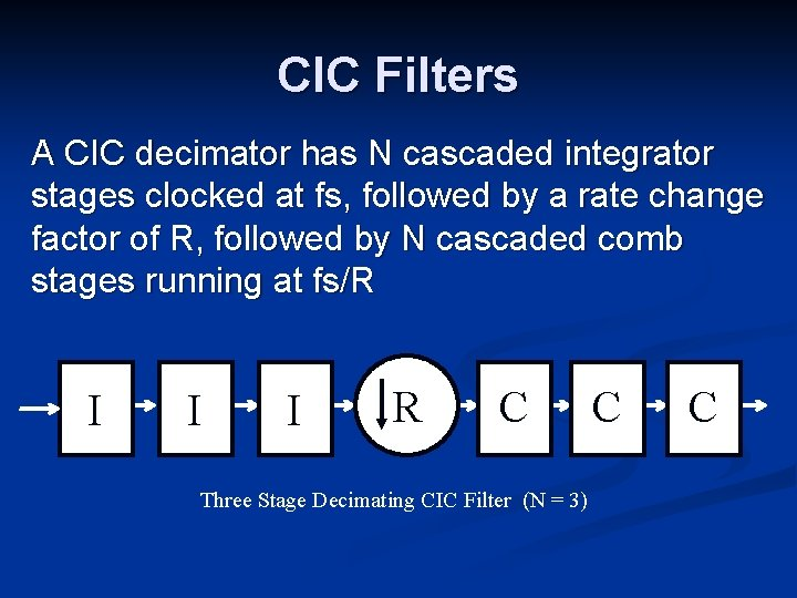 CIC Filters A CIC decimator has N cascaded integrator stages clocked at fs, followed
