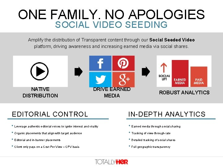 ONE FAMILY. NO APOLOGIES SOCIAL VIDEO SEEDING Amplify the distribution of Transparent content through
