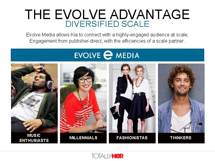 THE EVOLVE ADVANTAGE DIVERSIFIED SCALE Evolve Media allows Kia to connect with a highly-engaged