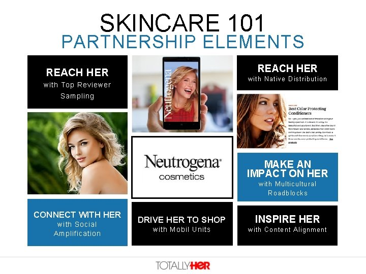 SKINCARE 101 PARTNERSHIP ELEMENTS REACH HER with Native Distribution with Top Reviewer Sampling MAKE