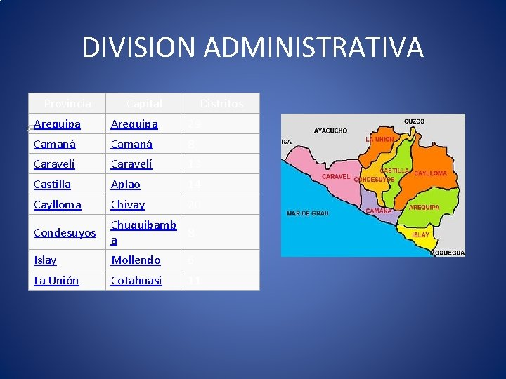 DIVISION ADMINISTRATIVA Provincia Capital Distritos Arequipa 29 Camaná 8 Caravelí 13 Castilla Aplao 14