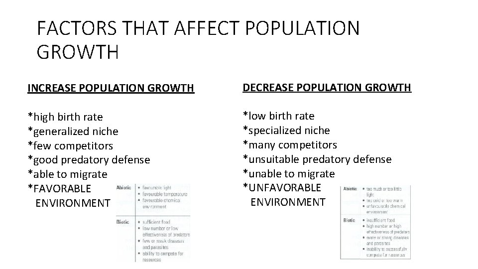 FACTORS THAT AFFECT POPULATION GROWTH INCREASE POPULATION GROWTH DECREASE POPULATION GROWTH *high birth rate