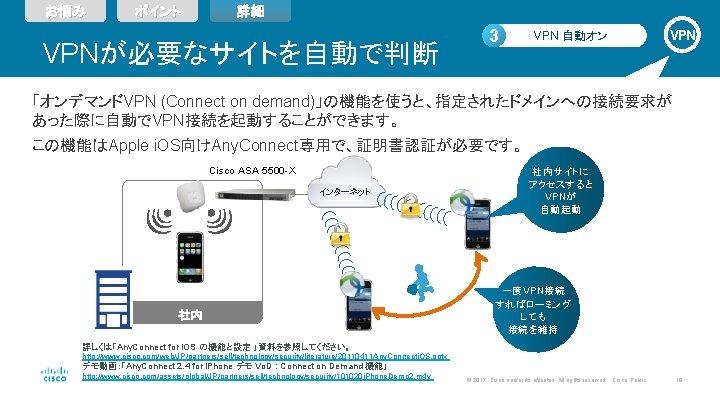 お悩み ポイント 詳細 VPNが必要なサイトを自動で判断 3 VPN 自動オン VPN 「オンデマンドVPN (Connect on demand)」の機能を使うと、指定されたドメインへの接続要求が あった際に自動でVPN接続を起動することができます。 この機能はApple
