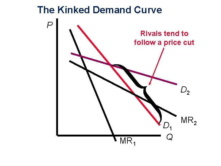 The Kinked Demand Curve P Rivals tend to follow a price cut D 2