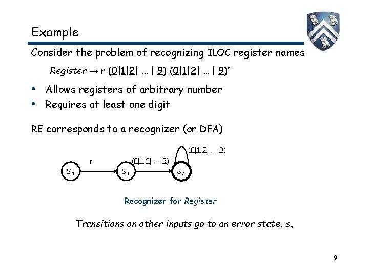 Example Consider the problem of recognizing ILOC register names Register r (0 1 2  …  