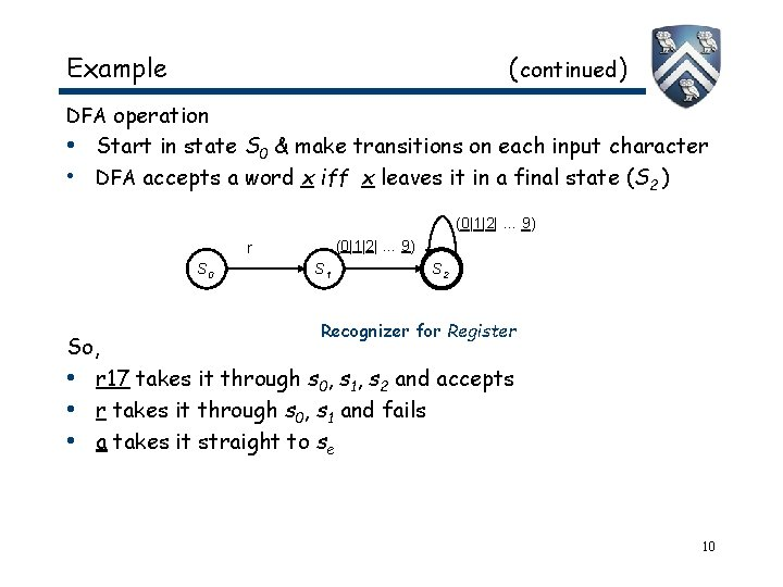 Example ( continued) DFA operation • Start in state S 0 & make transitions
