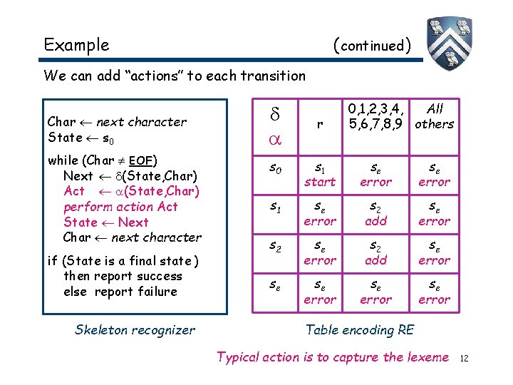 """Example ( continued) We can add """"actions"""" to each transition Char next character State"""