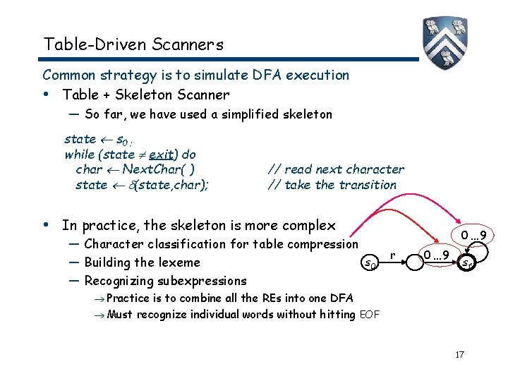 Table-Driven Scanners Common strategy is to simulate DFA execution • Table + Skeleton Scanner