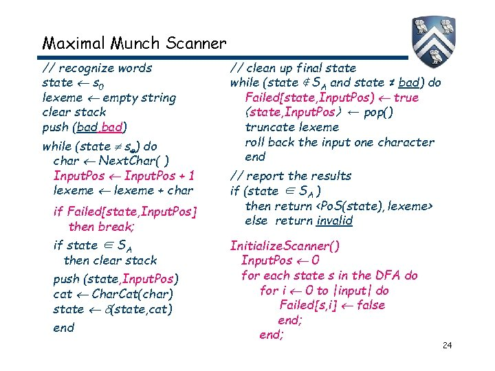 Maximal Munch Scanner // recognize words state s 0 lexeme empty string clear stack