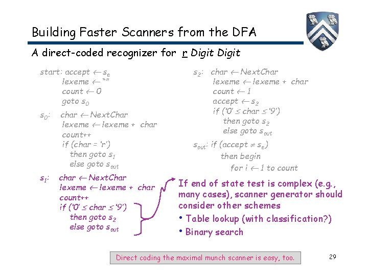 Building Faster Scanners from the DFA A direct-coded recognizer for r Digit start: accept