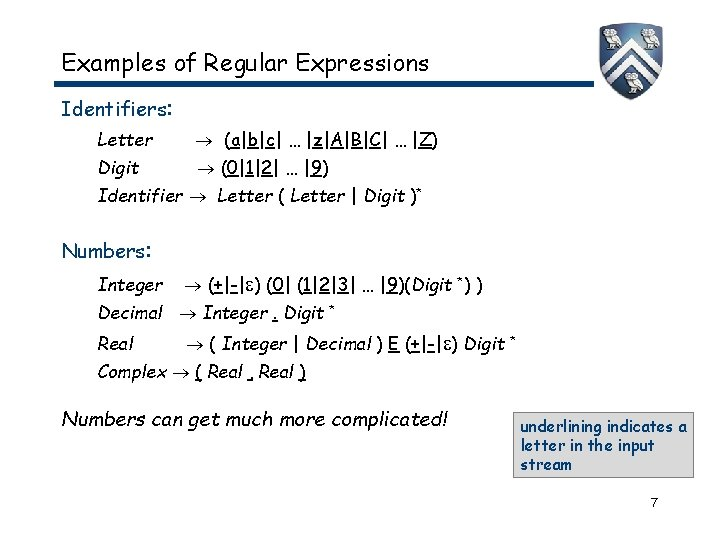 Examples of Regular Expressions Identifiers: Letter (a b c  …  z A B C  …  Z) Digit (0 1 2  …