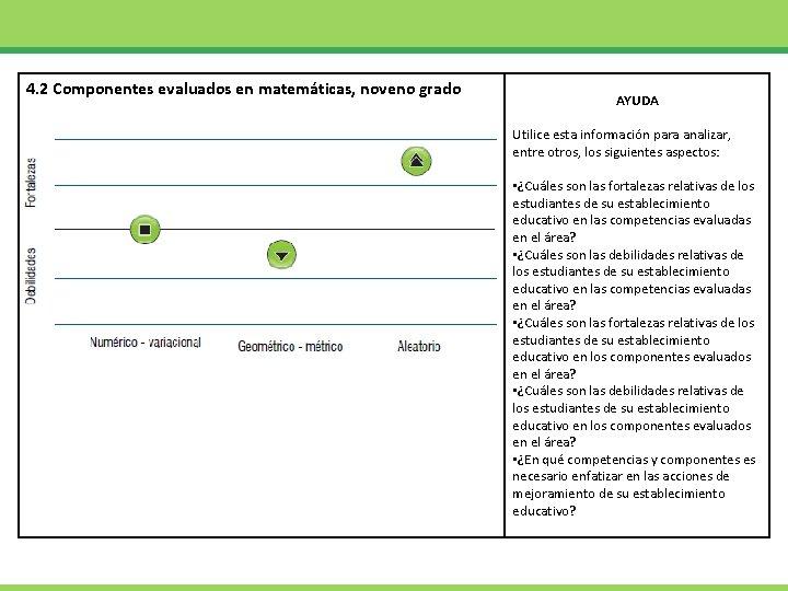 4. 2 Componentes evaluados en matemáticas, noveno grado AYUDA Utilice esta información para analizar,