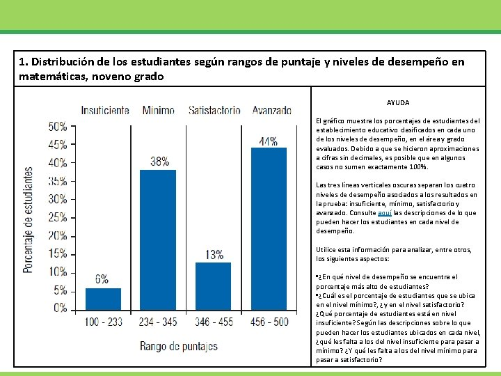 1. Distribución de los estudiantes según rangos de puntaje y niveles de desempeño en