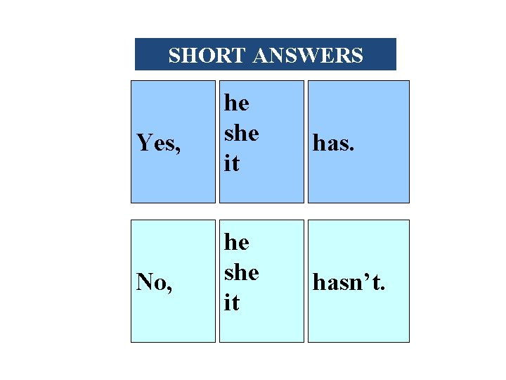 SHORT ANSWERS Yes, he she it has. No, he she it hasn't.