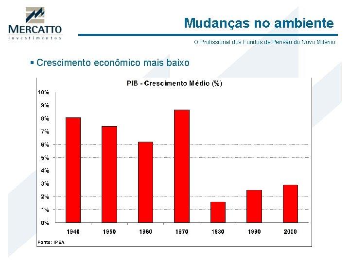 Mudanças no ambiente O Profissional dos Fundos de Pensão do Novo Milênio § Crescimento