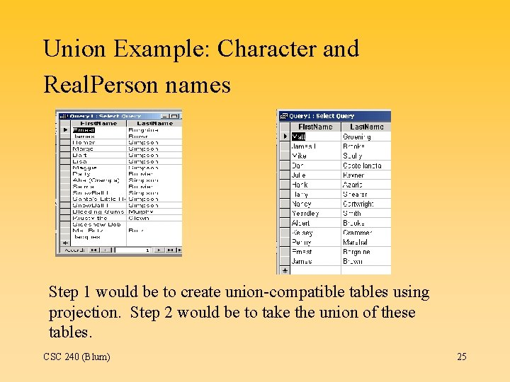 Union Example: Character and Real. Person names Step 1 would be to create union-compatible
