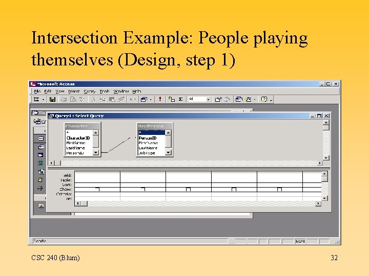 Intersection Example: People playing themselves (Design, step 1) CSC 240 (Blum) 32