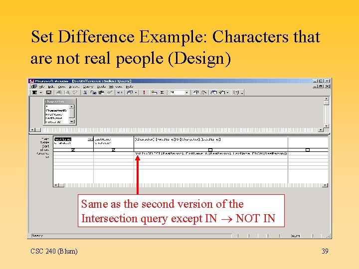 Set Difference Example: Characters that are not real people (Design) Same as the second