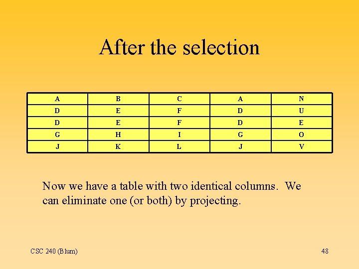 After the selection A B C A N D E F D U D