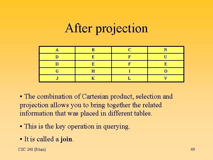 After projection A B C N D E F U D E F E