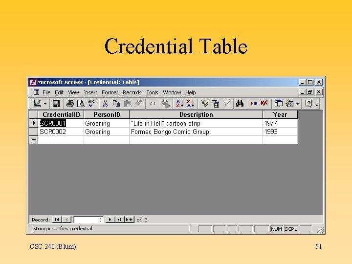 Credential Table CSC 240 (Blum) 51