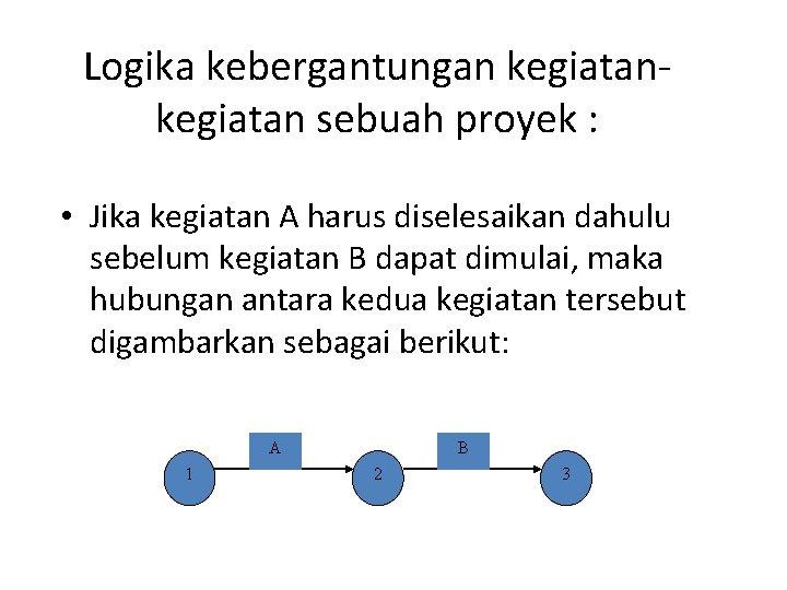 Logika kebergantungan kegiatan sebuah proyek : • Jika kegiatan A harus diselesaikan dahulu sebelum
