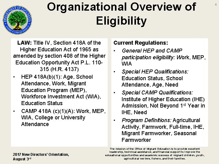 Organizational Overview of Eligibility LAW: Title IV, Section 418 A of the Higher Education