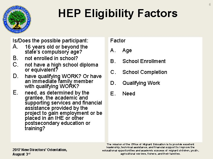 6 HEP Eligibility Factors Is/Does the possible participant: A. 16 years old or beyond