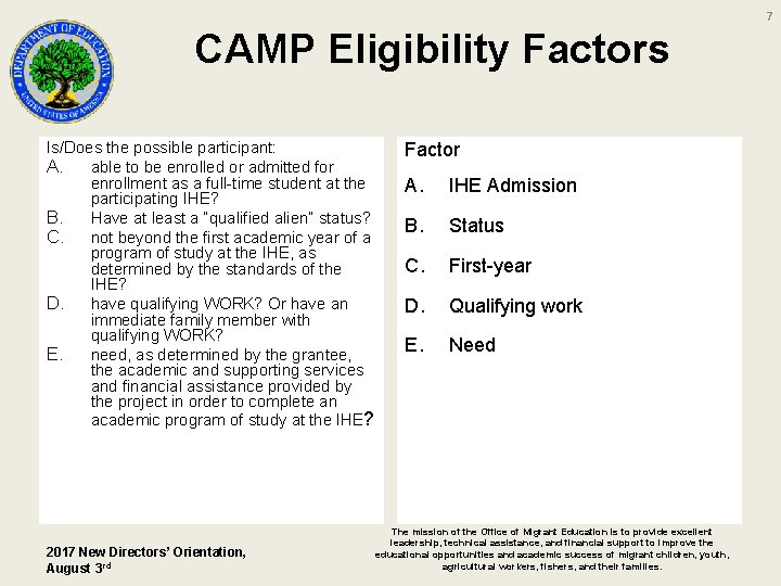 7 CAMP Eligibility Factors Is/Does the possible participant: A. able to be enrolled or