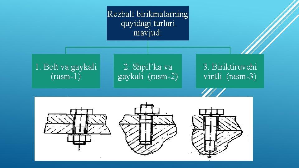 Rezbali birikmalarning quyidagi turlari mavjud: 1. Bolt va gaykali (rasm-1) 2. Shpil'ka va gaykali