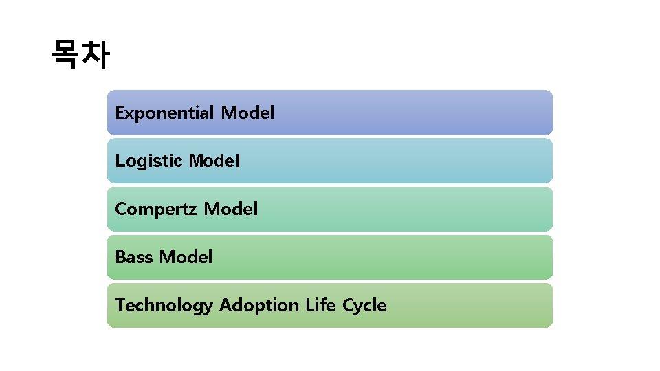 목차 Exponential Model Logistic Model Compertz Model Bass Model Technology Adoption Life Cycle