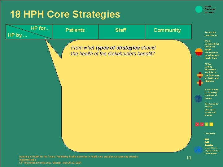 Health Promoting Hospitals 18 HPH Core Strategies HP for. . . HP by. .