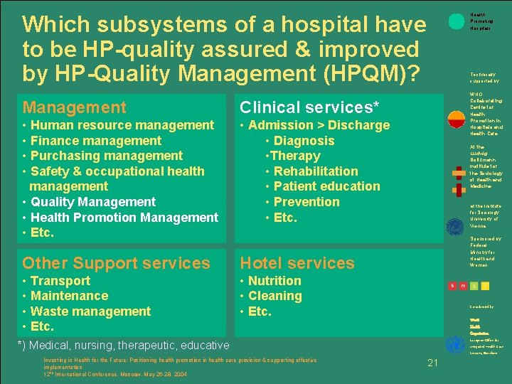 Which subsystems of a hospital have to be HP-quality assured & improved by HP-Quality