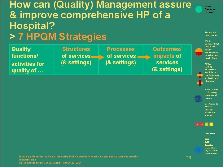 How can (Quality) Management assure & improve comprehensive HP of a Hospital? > 7