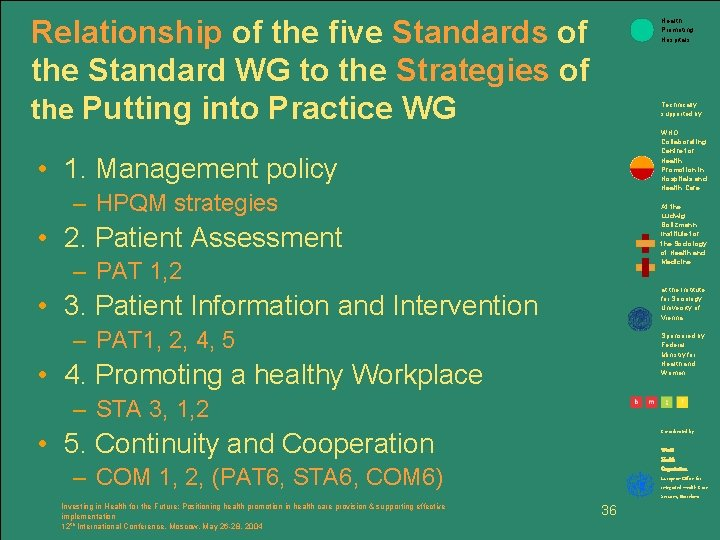 Relationship of the five Standards of the Standard WG to the Strategies of the
