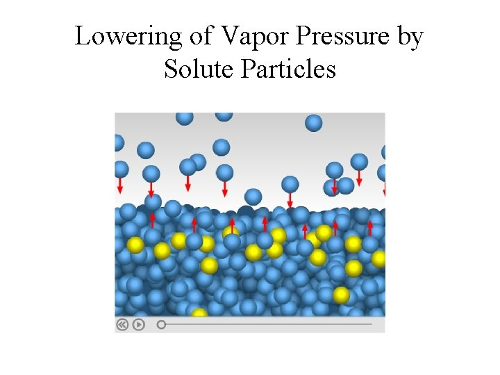 Lowering of Vapor Pressure by Solute Particles