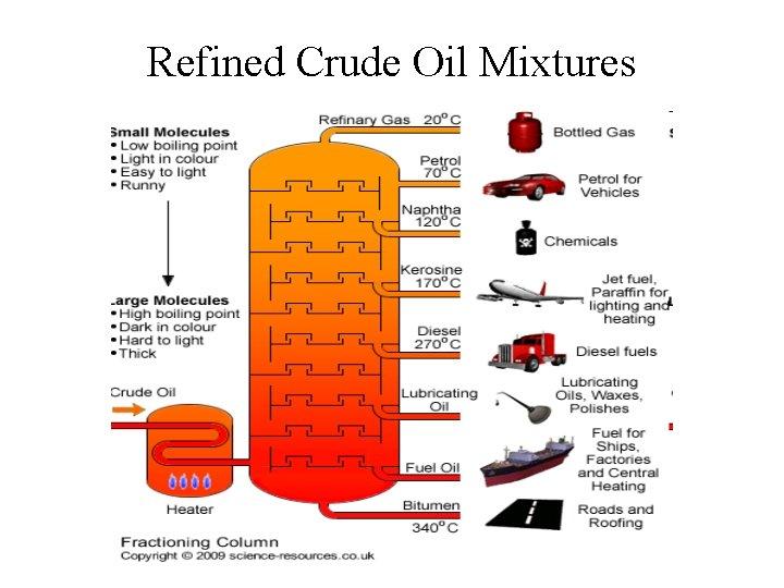 Refined Crude Oil Mixtures