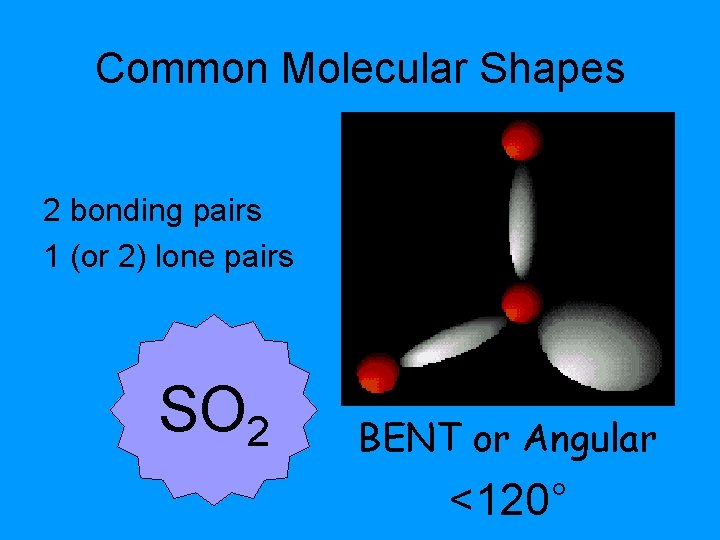 Common Molecular Shapes 2 bonding pairs 1 (or 2) lone pairs SO 2 BENT