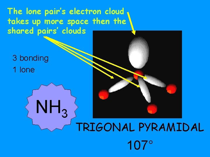 The lone pair's electron cloud takes up more space then the shared pairs' clouds
