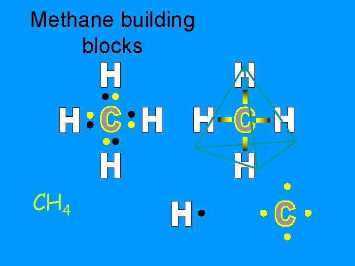 Methane building blocks CH 4