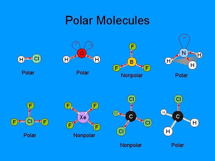 Polar Molecules. . F N O Cl H . . H H Polar F