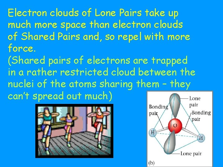 Electron clouds of Lone Pairs take up much more space than electron clouds of
