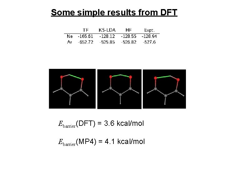 Some simple results from DFT Ebarrier(DFT) = 3. 6 kcal/mol Ebarrier(MP 4) = 4.