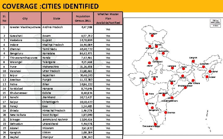 COVERAGE : CITIES IDENTIFIED Sl. No City State 1 Greater Visakhapatnam Andhra Pradesh 2