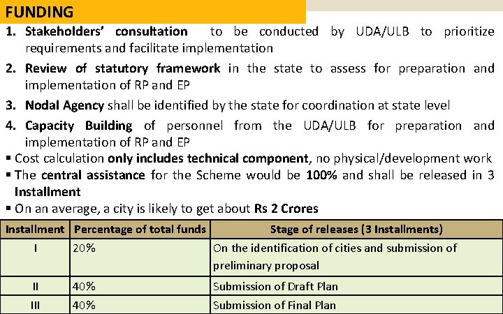 FUNDING 1. Stakeholders' consultation to be conducted by UDA/ULB to prioritize requirements and facilitate